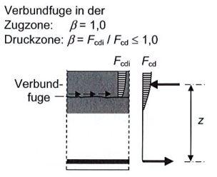 Verbundfuge.JPG